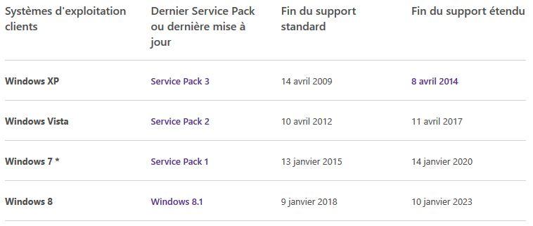 07850759-photo-windows-7-support.jpg
