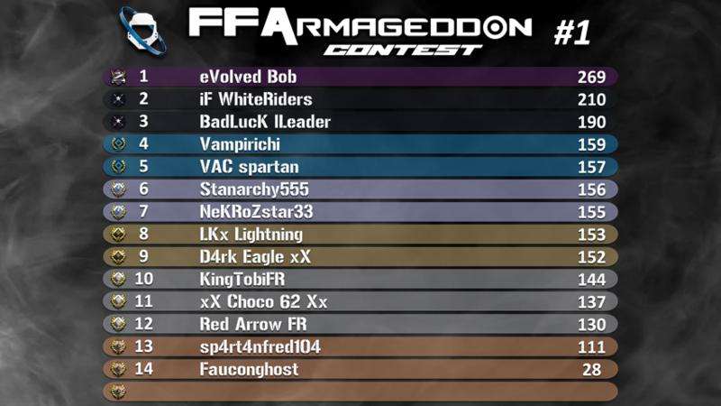 FFArmageddon #1 Classement.png