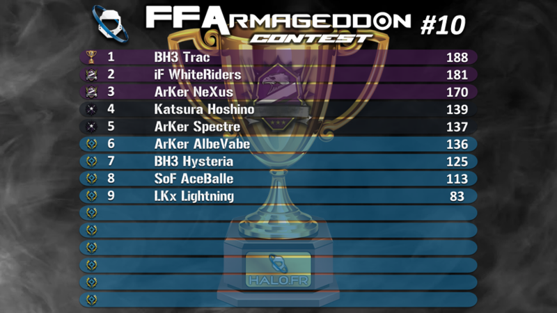 FFArmageddon #10 CE Classement.png