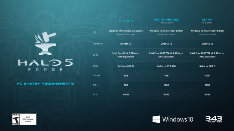 Halo forge PC config